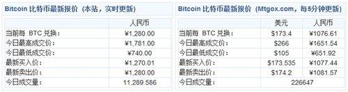4月10日比特幣中國即時成交價格圖表